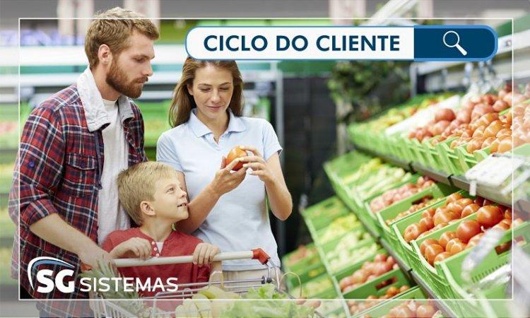Qual o ciclo de vida do cliente de um supermercado?