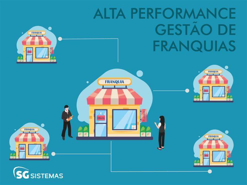 alta performance em gestão de franquias