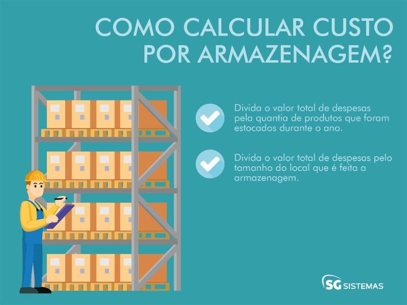 como calcular custo por armazenagem